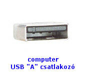 USB A csatlakozó számítógépekhez